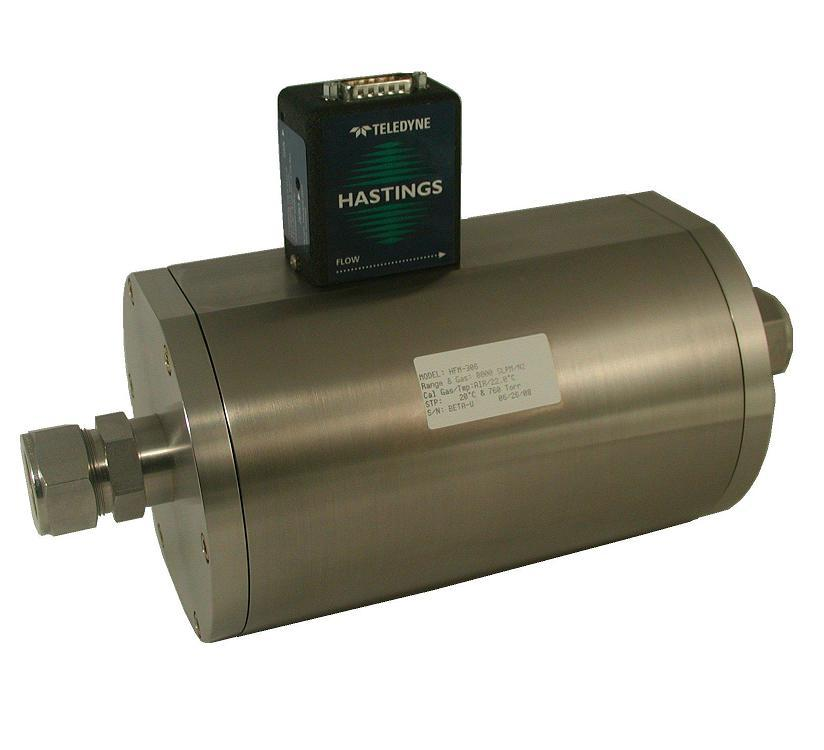 HFM-306 Mass Flow Meter