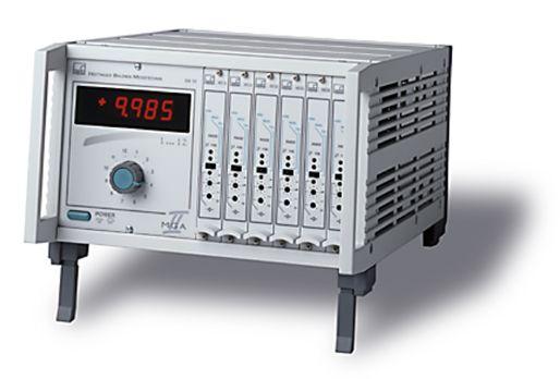 MGAII/ME Measuring System