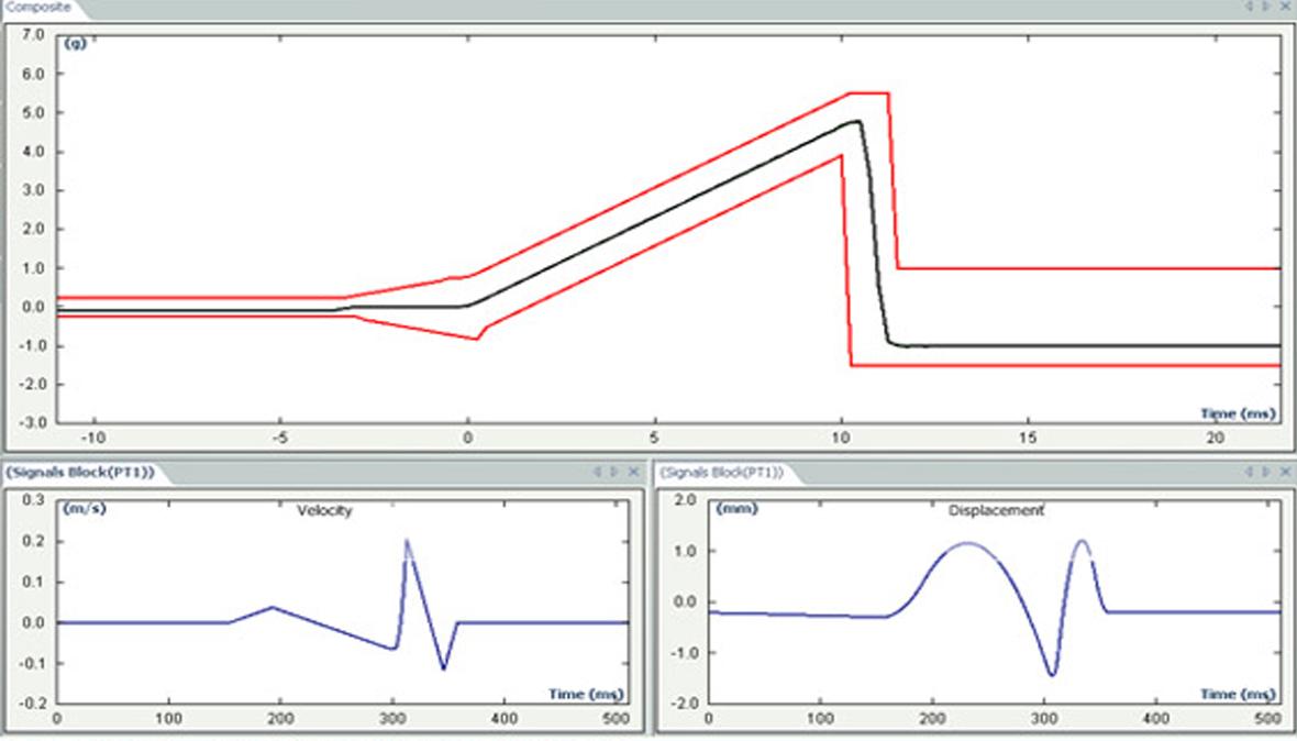 Classical Shock Vibration Control