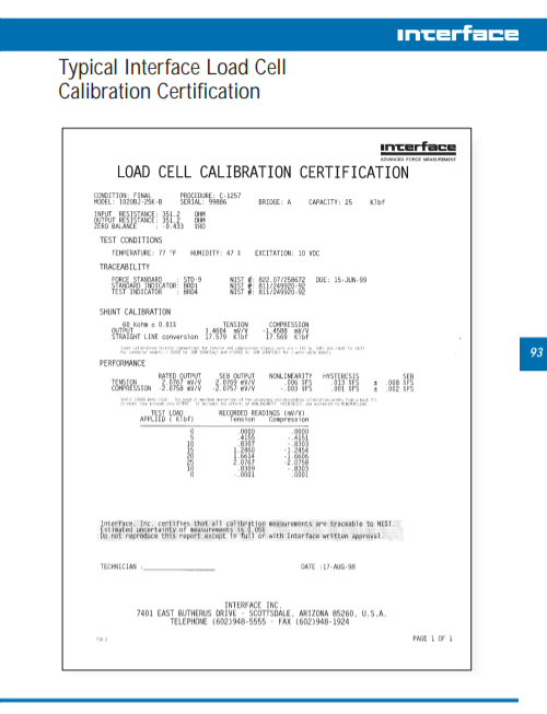 Sample Interface Calibration Certificate