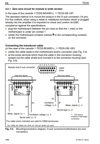 TEDS Operating manual on self-installation