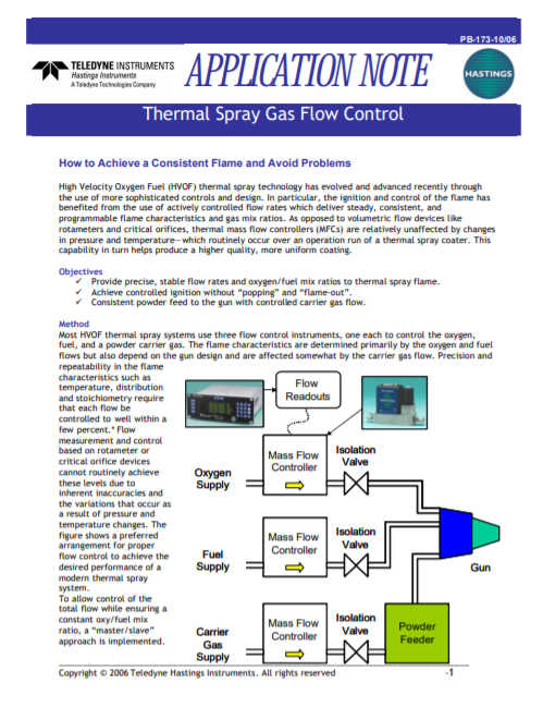 Thermal Spray Gas Flow Control
